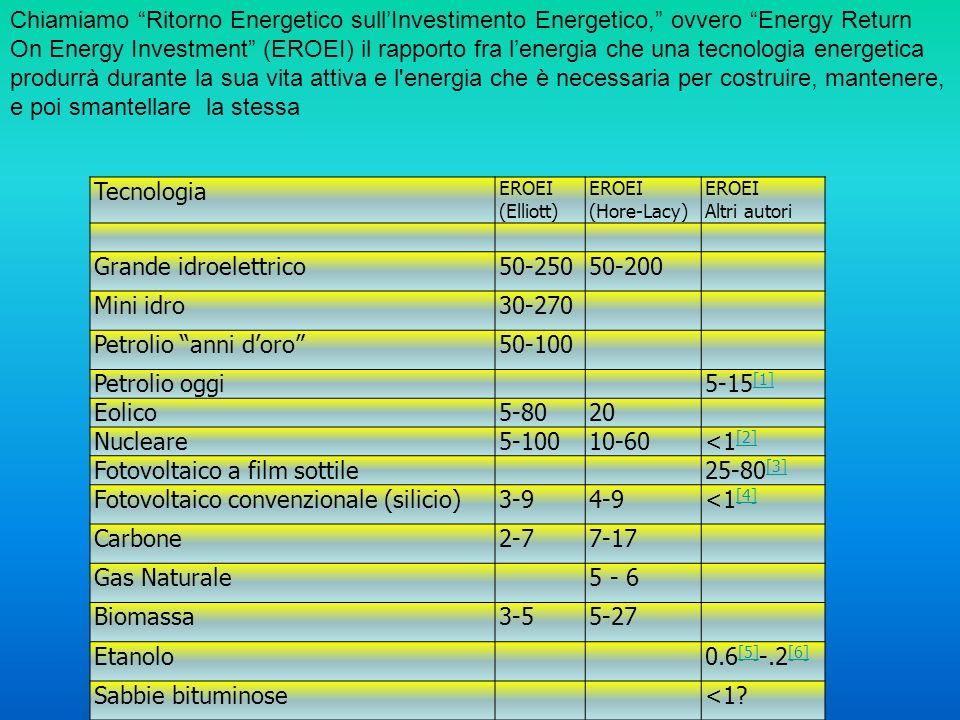 Fotovoltaico a film sottile 25-80[3]